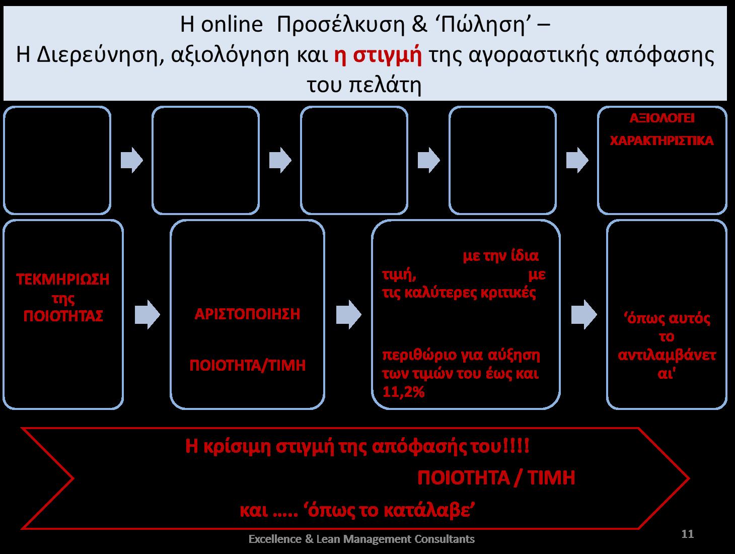 online-stigmi_agorastikisd_apofashs