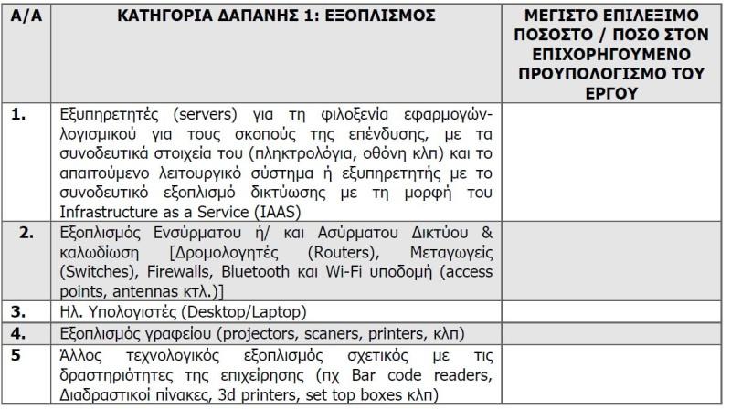 ΚΑΤΗΓΟΡΙΑ-ΔΑΠΑΝΗΣ-1