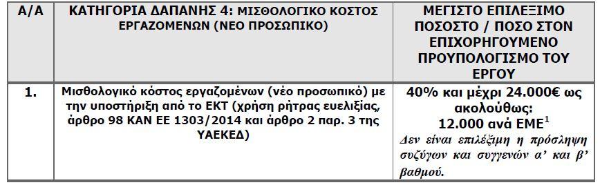 ΚΑΤΗΓΟΡΙΑ-ΔΑΠΑΝΗΣ-4